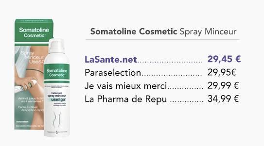 comparer-les-prix-de-somatoline-spray-minceur-use-et-go-200ml-encart-home